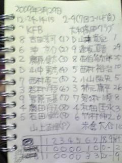 329日、大和高田@西京極